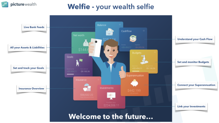 This image has an empty alt attribute; its file name is Welfie-700x394.png